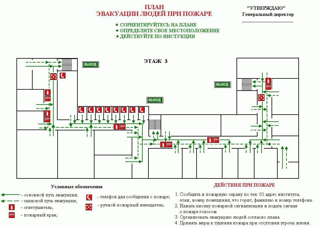 Инструкция эвакуации людей в случае возникновения пожара предприятиях торговли