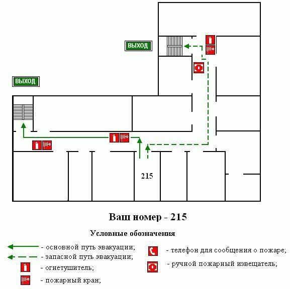 журнал отработки плана эвакуации образец